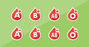 8種類の血液型
