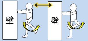 X脚の足クルクル運動