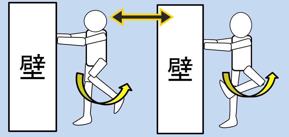 X脚の足ぐるぐる運動