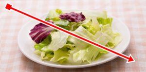 →が書かれたサラダ