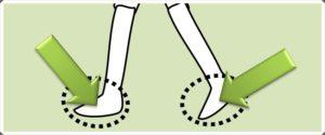 足の中心で着地する