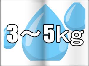 水滴と3~5kg
