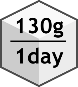 130g/1dayの文字