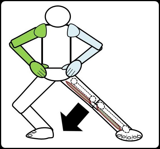ひざの横の伸ばし方