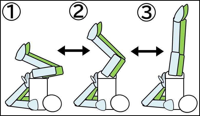 プリズナートレーニング スクワット ステップ1