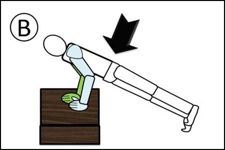 腕立て伏せ ステップ2の降ろす時