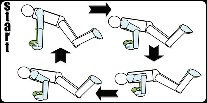 プリズナートレーニング 腕立て伏せ ステップ3
