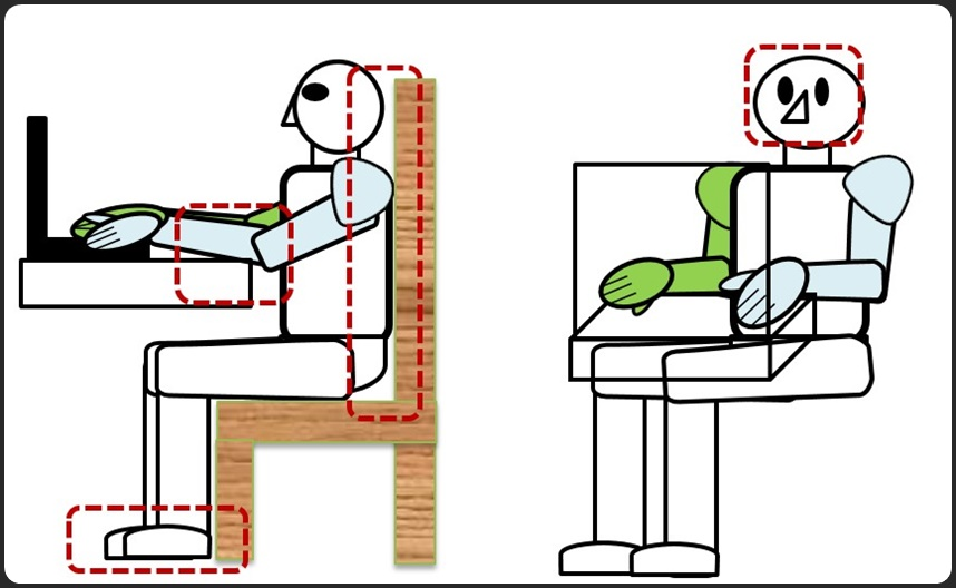 座る姿勢のコツ