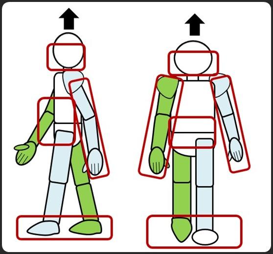 正しい歩き方 ポイント