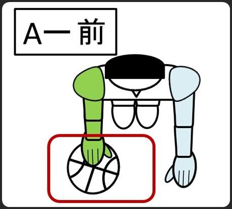 腕立て伏せ ステップ7 最初の前から見た形