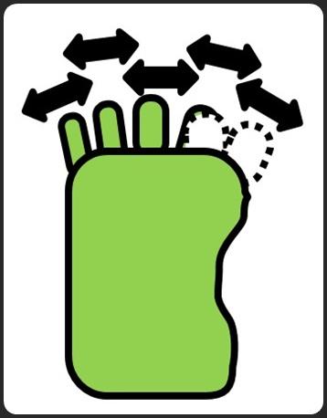足の指を広げる