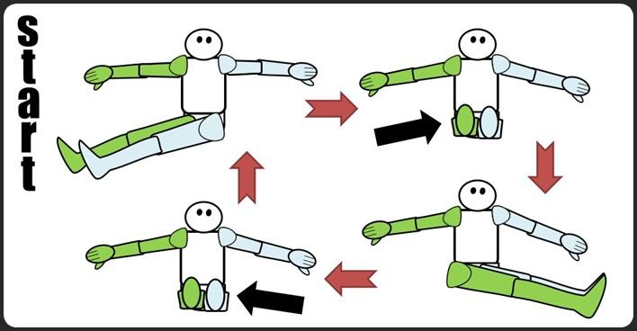 腹筋 足バタバタ 全体の流れ