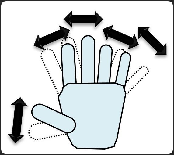 指を左右に広げる