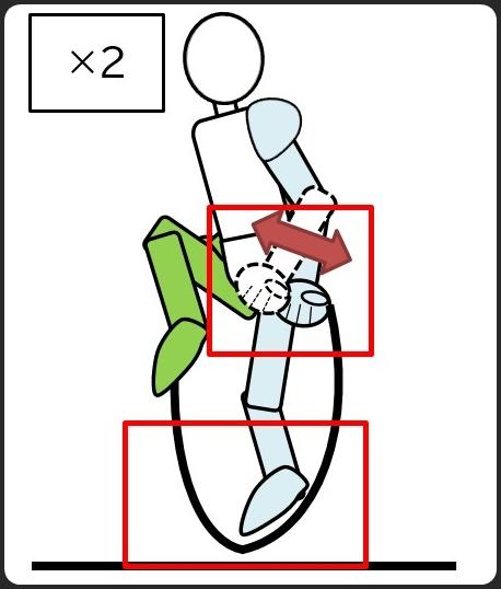 縄跳び 2倍の速さで飛ぶ