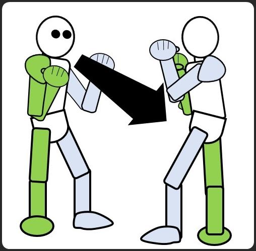 キックボクシングの見る場所