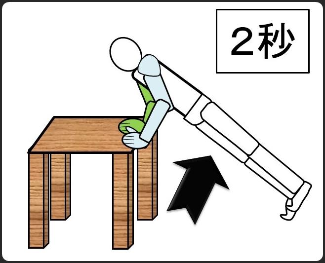 テーブルを使った腕立て伏せ 上げるときは2秒