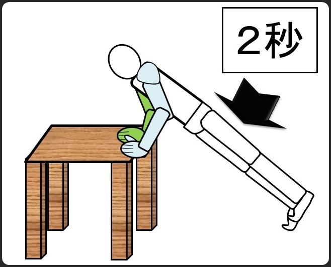テーブルを使った腕立て伏せ 下ろすとき2秒