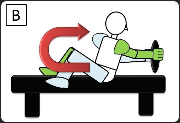 ベンチに座って、腰を回転する 回転させたとき 横から
