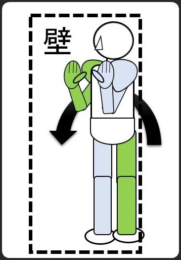 腹斜筋のストレッチ 壁を使って