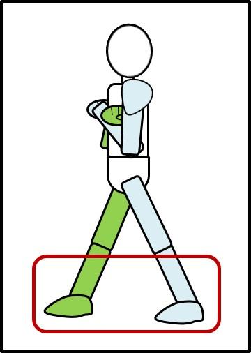 足を前後にしたスクワット 足の開き方
