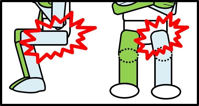 スクワット 股関節の痛み