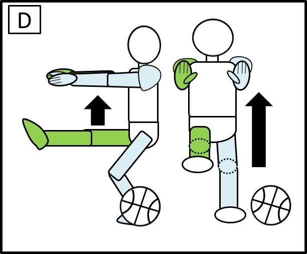 スクワット プリズナートレーニング ステップ9 体を上げる